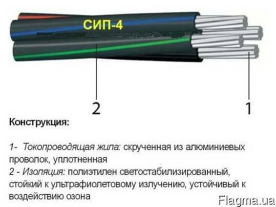 Провод СИП-4 2х16