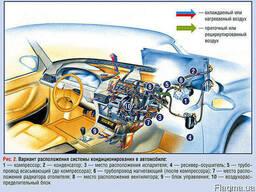 Ремонт автокондиционеров Днепропетровск - фото 3