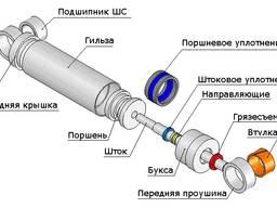 Ремонт гидроцилиндров для импортной техники