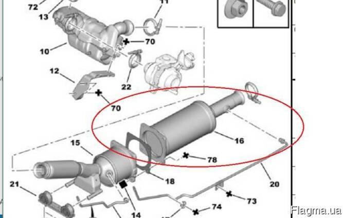 Сажевый фильтр для двигателя 2.0 HDI Пежо 407, Ситроен C5.