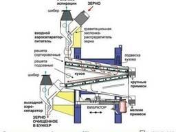 Сепаратор зерноочистительный - фото 1