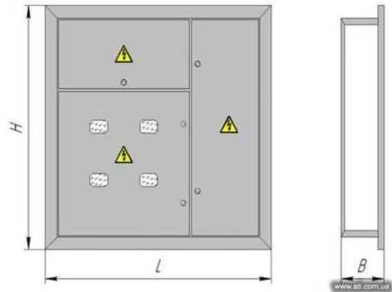 Щиты этажные ЩЕЗО; ЩЕ различных модификаций