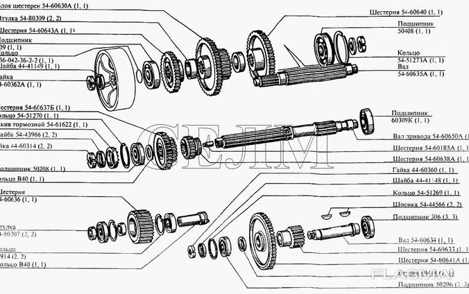 Шестерни коробки передач КПП комбайн СК-5 НИВА (п-во СССР)