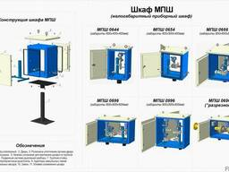 Шкаф приборный малогабаритный МПШ (утепленный обогреваемый)