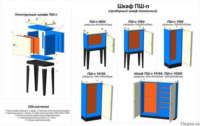 Шкаф приборный панельный ПШ-п (утепленный антивандальный)