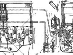 Система смазки трактора МТЗ