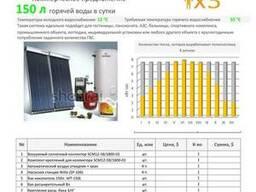 Солнечная система нагрева воды