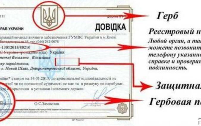 Срочная справка о несудимости для Украинцев