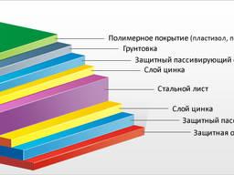 Гладкий лист из стали с полимерным покрытием (0, 45 мм. , Украина, PE-с учетом пленки)