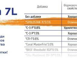 Суперпластіфікатор Spolostan 7L