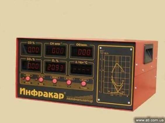 Светопропускания стекла Люкс ИС-2, ТОНИК, М100, СО112, Динам