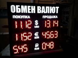 Табло валют с управлением от пульта ДУ