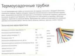 Термоусадочная трубка 30/15 Харьков