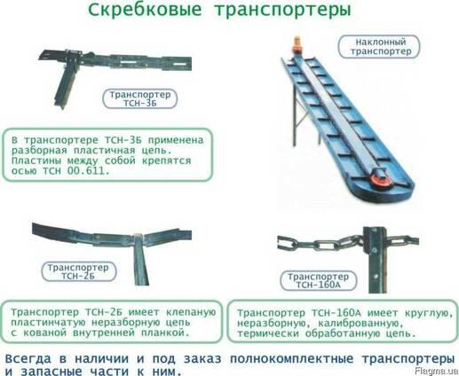 Купить цепь на транспортер тсн 160 wv транспортер купить новый