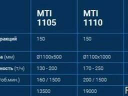Третичные ударные дробилки MEKA MTI 1110