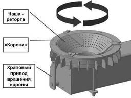 Установка ретортных горелок с шнековой подачей топлива
