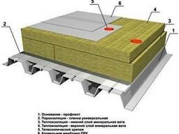 Утеплитель технониколь техноруф плоская кровля 195кг/м3