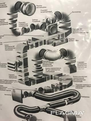 Вентиляция, воздуховоды