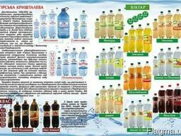 Вода солодка та мінеральна Віктар