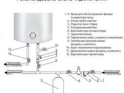Водонагреватель Thermo Alliance Slim 80 л, мокрый ТЭН 1,5 кВт D80V15Q2