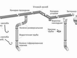 Водосточная система из оцинкованной стали и полимер