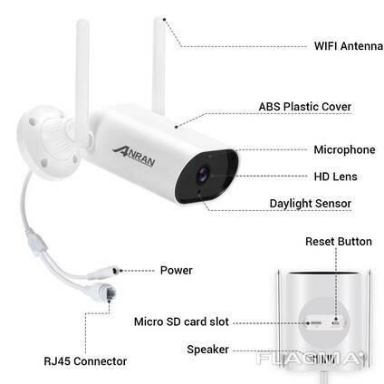 WiFi видеокамера Anran W610-DW18 5Mp IP LAN Ai