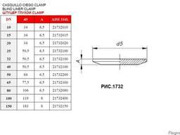 Заглушка Clamp — Штуцер глухой Кламп DN-10-15-20