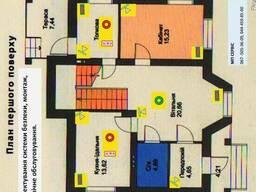 Загородный дом, безопасность и контроль