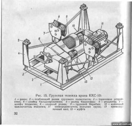 Запасные части к грузоподъемному оборудованию