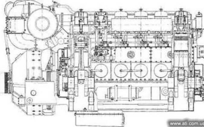 Запасные части и комплектующие для дизеля 14Д40