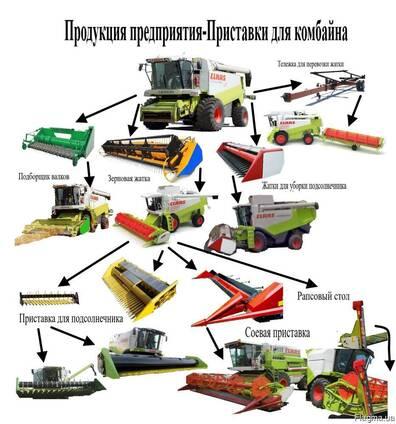 Жатки соняшникові Івано-франківськ, Чернівці, Чернігів, Київ