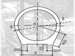 Звено круглой трубы ЗКП 2.150; ЗКП 6.150; ЗКП 7.150 дорожных